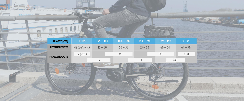 https://amvsekofyo.cloudimg.io/crop/2880x1200/n/https://s3.eu-central-1.amazonaws.com/century-nl/10/kalkhoff-e-bike-framematen2.png?v=1-0
