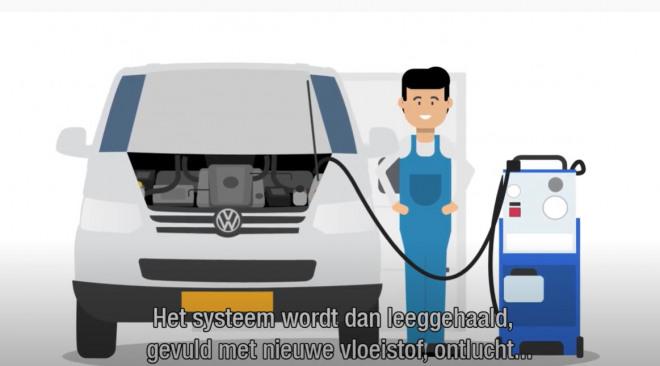 Afbeelding remvloeistof verversen VW BWG
